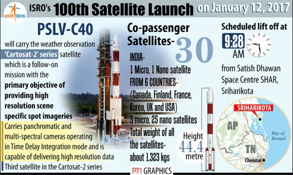 ISRO 100 Satellite